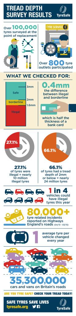 TSM Infographic