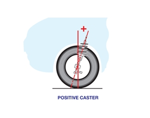 tsi_wheel_alignment_technical_caster