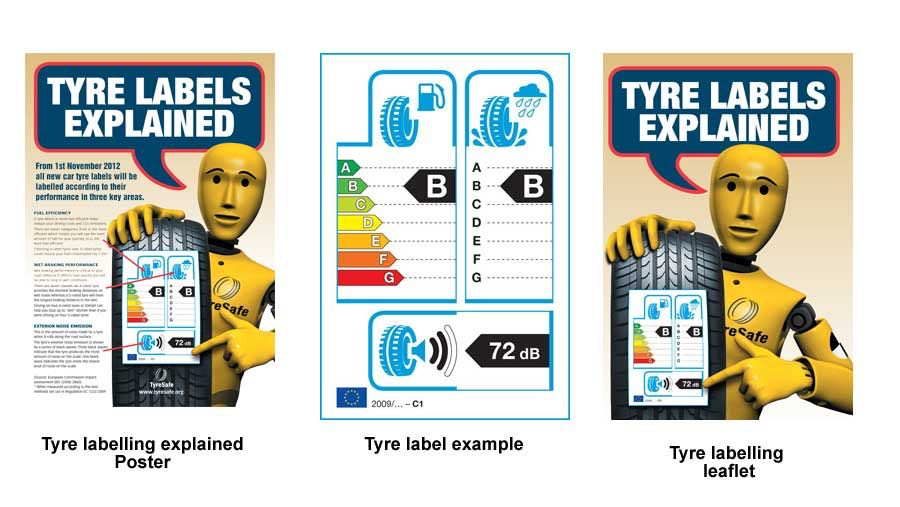 tyre-labelling-campaign-materials