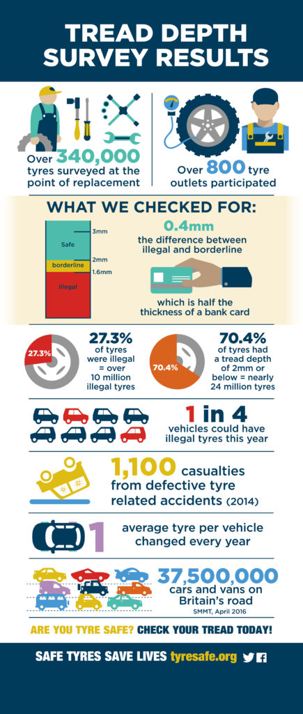 TyreSafe Infographic-2