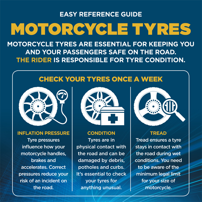 Tyre Maintenance | TyreSafe - Promoting UK Tyre Safety and