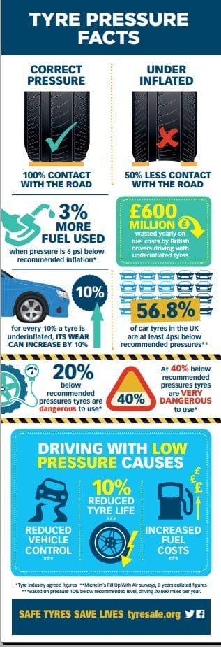 Pressure-Infographic