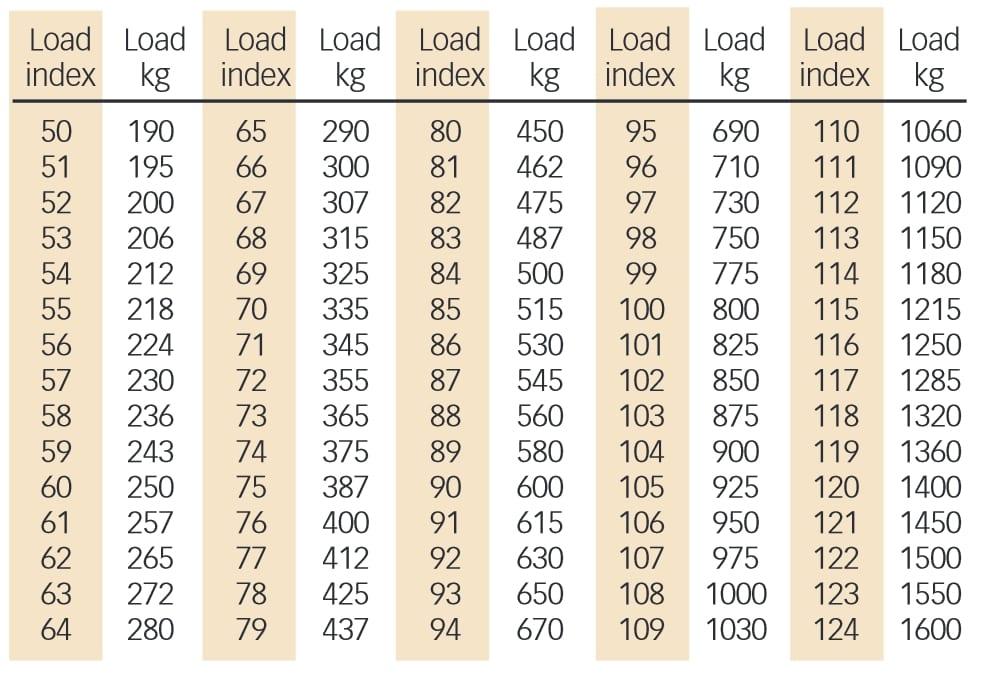 tsi_carfleet_loads_index_939