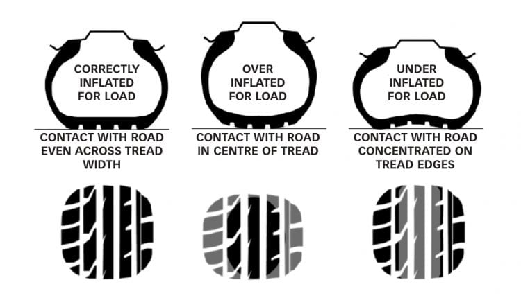 tsi_van_tyre_safety_inflation_large